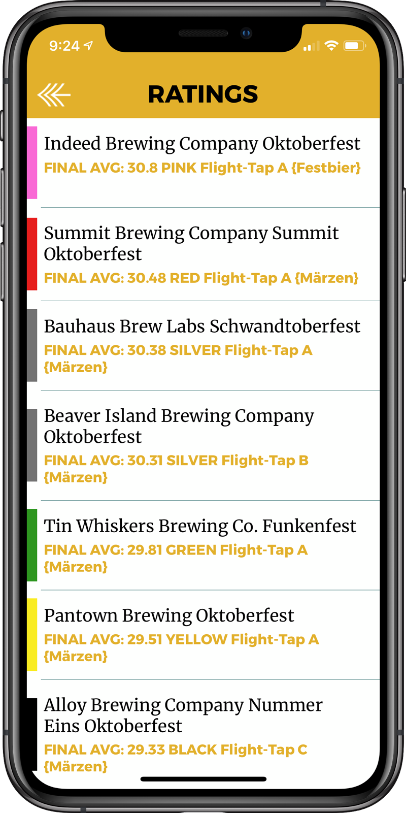 Unlabeled Beer Tasing App